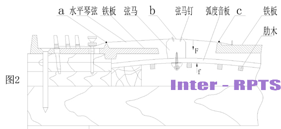 论文图2.jpg