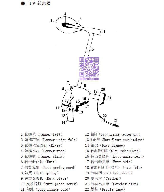 钢琴部件名称-立式钢琴转击器.jpg
